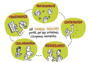 Réussir l'animation d'un atelier de démocratie participative