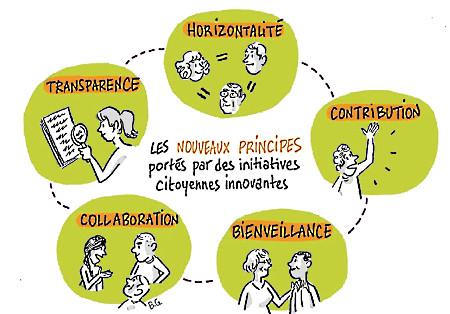 Democratie participative et démocratie représentative : quelle collaboration ?