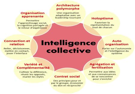 Pierre Levy : Les apports de la sémantique à l'intelligence collective