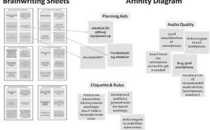 Diagramme d'affinités